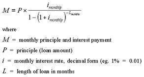 mortgageequation