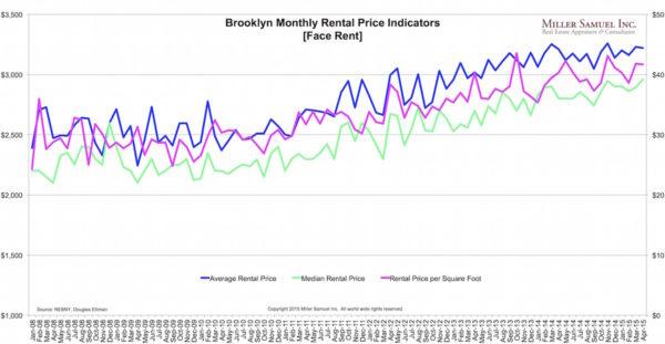 2015-04B-prices
