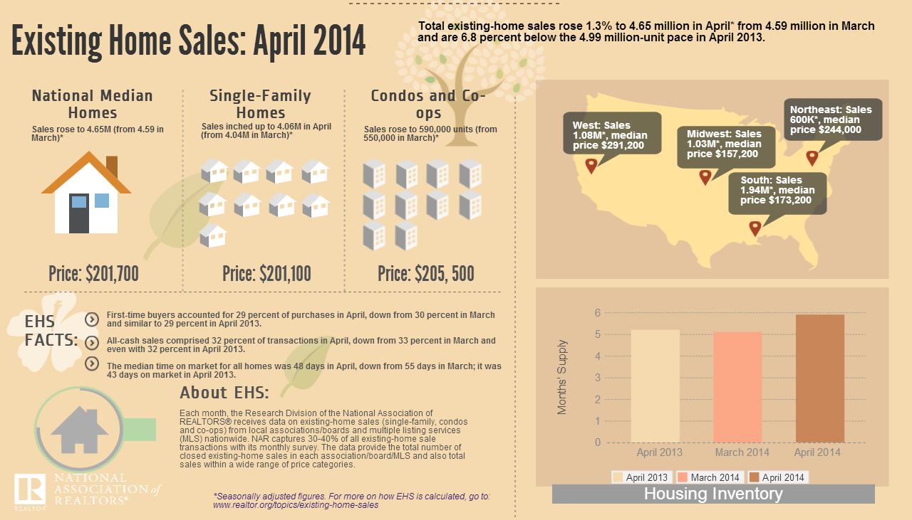 2014-april-ehs-infographic-05-27-2014
