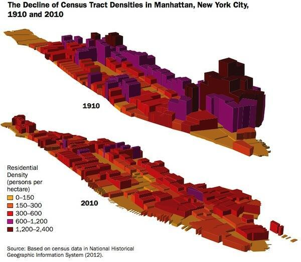manhattandensity