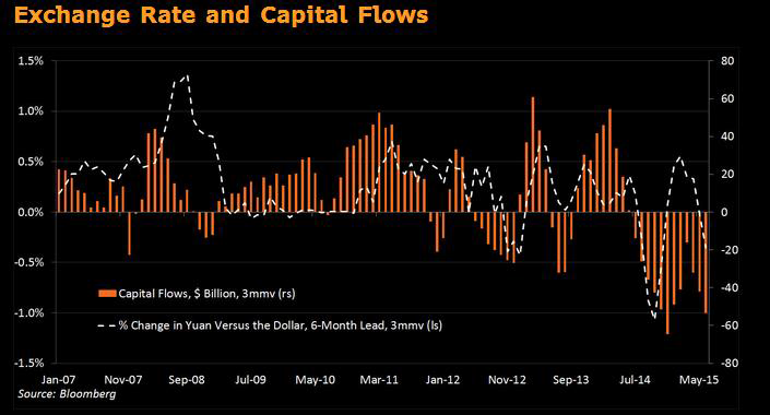 8-2015BBoutflows