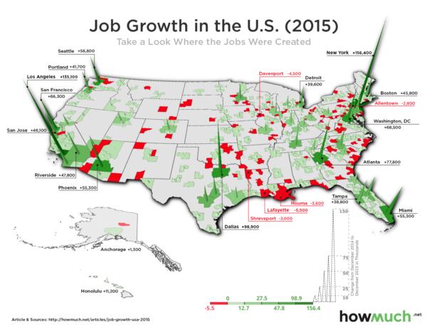 final-job-growthHOWMUCH