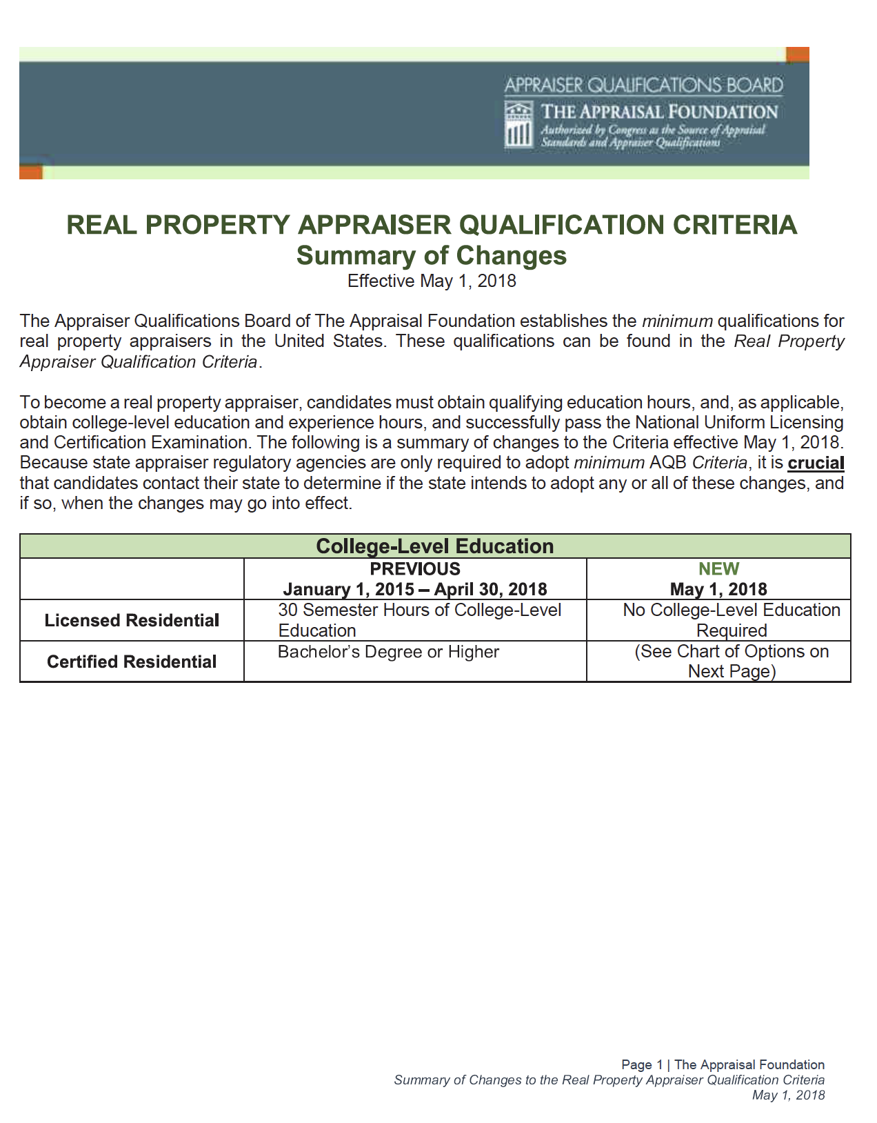 REIC: Policies & Culture of the Appraisal Industry - Real